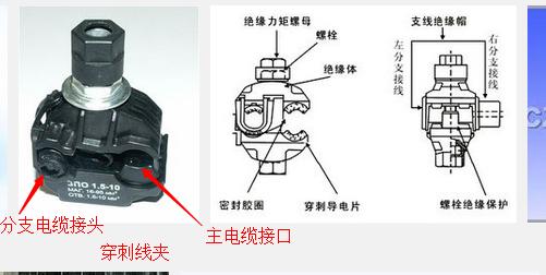 预分支电缆和穿刺线夹电缆有什么区别?