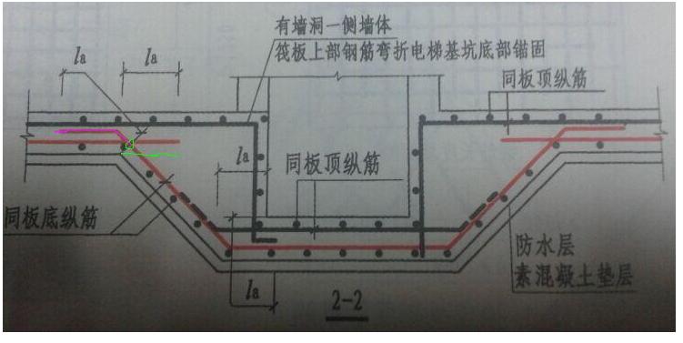 变截面钢筋锚固问题-广联达服务新干线-答疑解惑