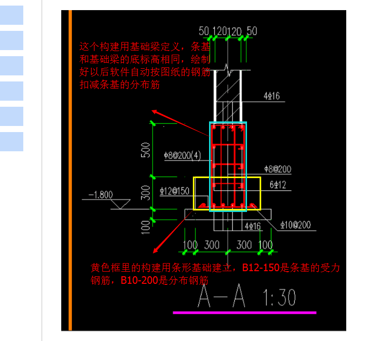 我这张图纸的条形基础该用什么形状画 怎么输入 钢筋的量图片