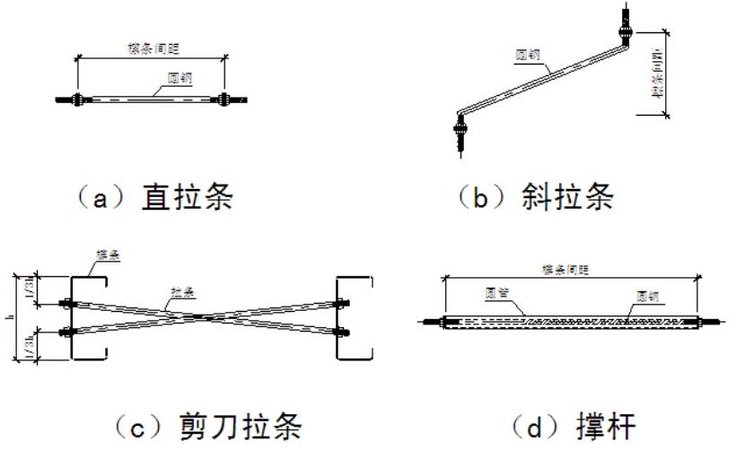 钢结构中撑杆和拉条有什么区别啊?