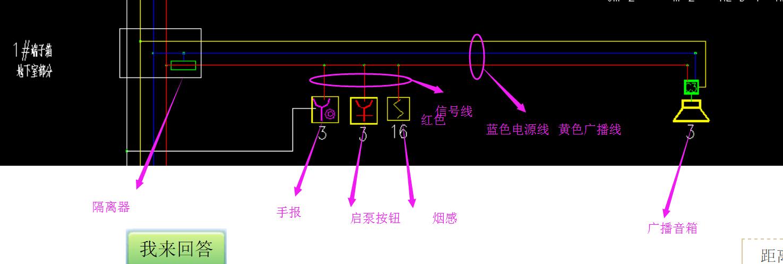消防设备是几个回路-广联达服务新干线-答疑解惑