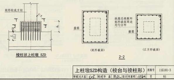 结构识图问题-广联达服务新干线-答疑解惑