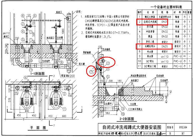 现场去的比较少,蹲式大便器是延时冲洗阀冲洗,管径是dn25;脸盆和拖布图片