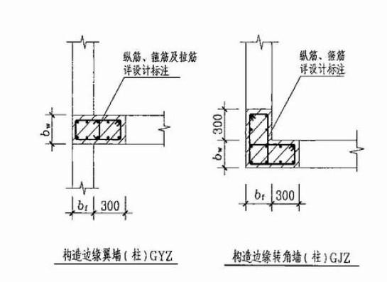 gyz什么意思_板式橡胶支座GYZ20049什么意思