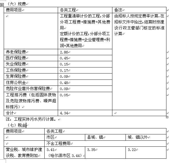 你好 请问黑龙江园林清单组价中的安全文明施
