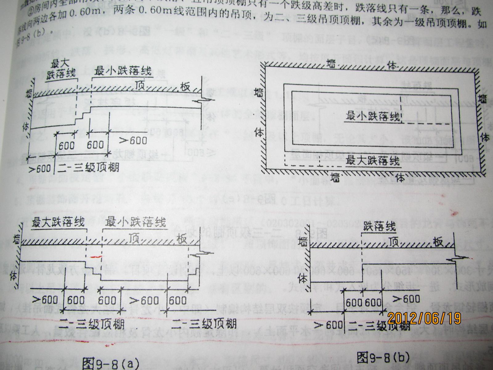 二级吊顶结构�_一二级吊顶的区分!