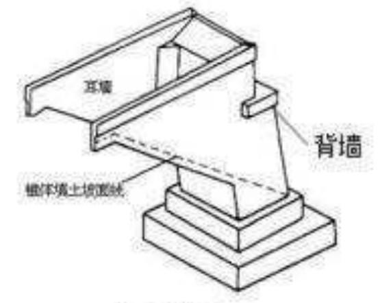 桥台,耳背墙问题-广联达服务新干线-答疑解惑