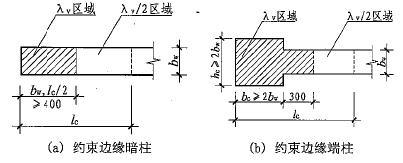 框剪图纸,图纸上的标注为YBZ,建图时建-广屋全净水结构图片