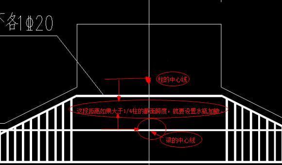 梁柱中心线之间的偏心距大于柱截面在该方向宽度的四分之一,梁需要