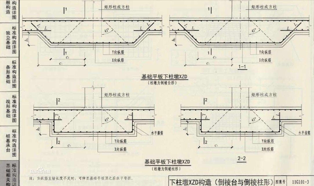 上柱墩(szd),系根据平板式筏形基础受剪或受冲切承载力的需要,在板图片