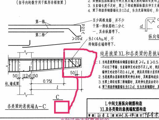钢筋平法标注图集_03g101钢筋图集-求03g101-1钢筋图集
