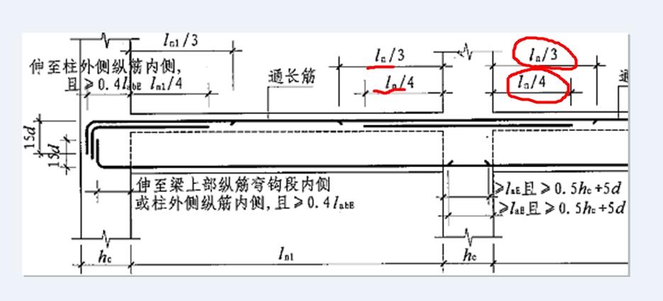 抗震楼层框架梁钢筋图集中的ln是什么