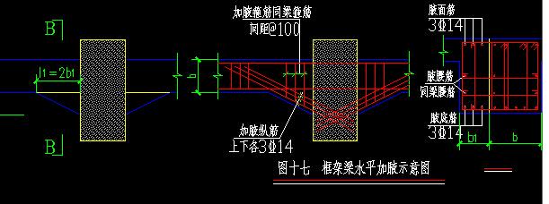 """怎么理解这句话""""当梁柱偏心大于该方向柱宽的时候,需采用增设梁的水平"""