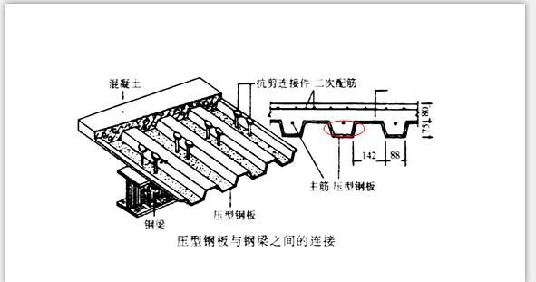压型钢板的混凝土咋计算