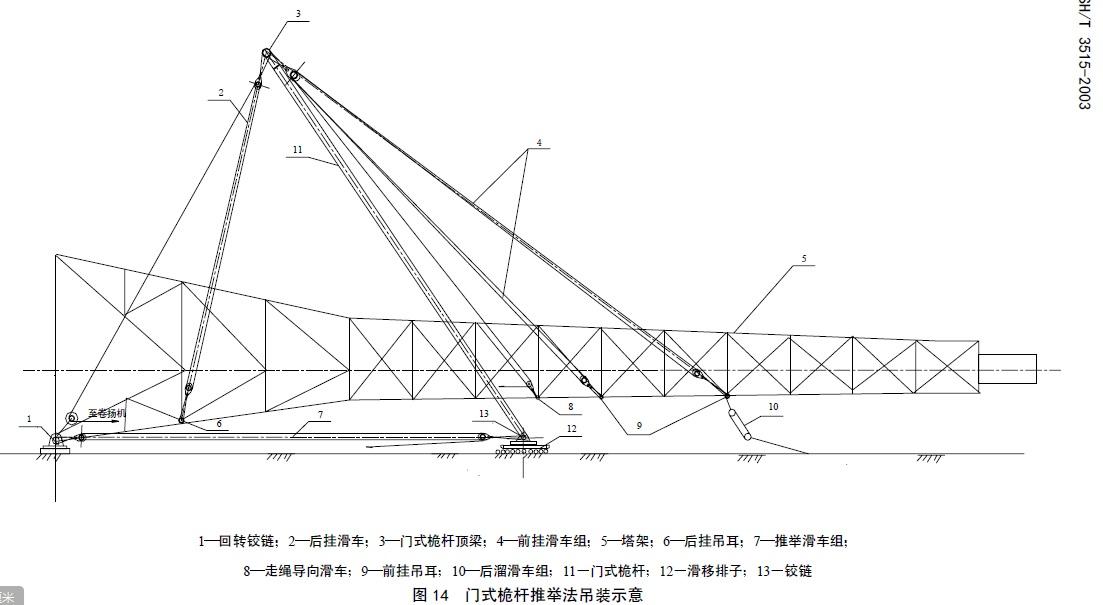 如图 桅杆起重机起吊过程中的 一些问题图片