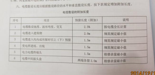 关于电缆的计算广联达服务新干线答疑解惑