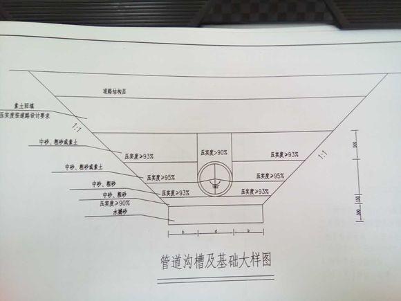 市政工程排水管管沟开挖深度超过5米专项施工方案
