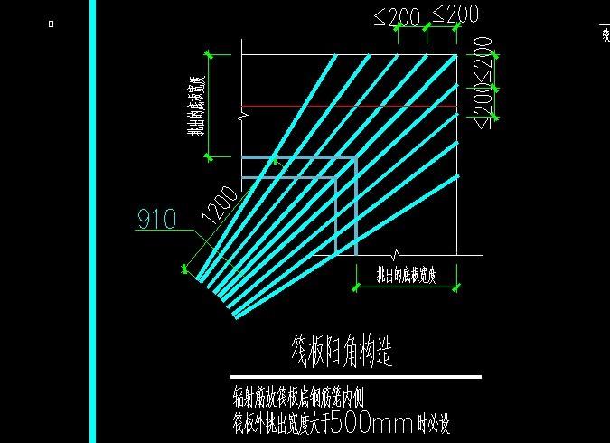 """请问""""筏板阳角外挑出宽度大于500mm时设置放射钢筋""""是"""