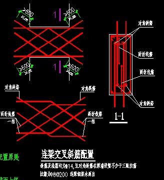 """亿速云高防CDN :至尊版、高可用的""""高防IP"""""""