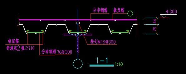 如图所示屋面压型钢板如何套定额?(北京)
