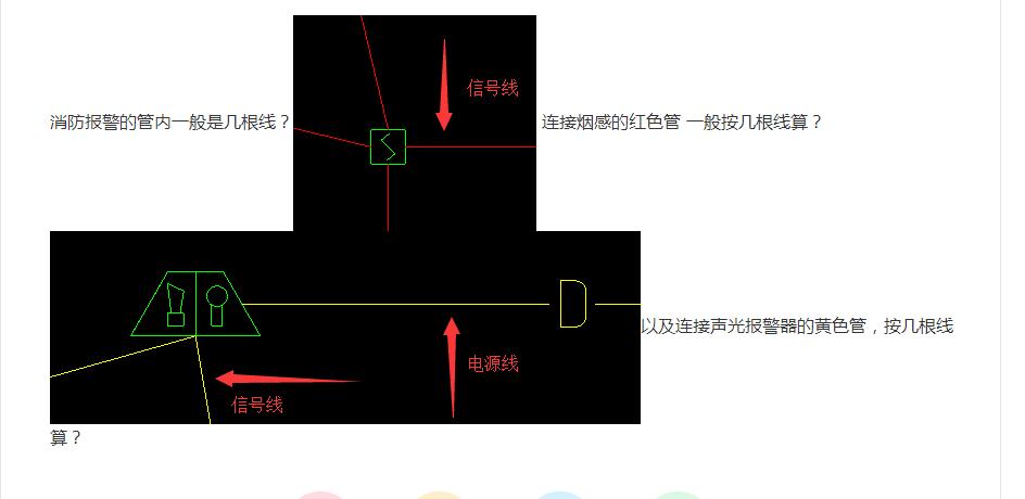 烟感信号线的传输原理_烟图片伤感